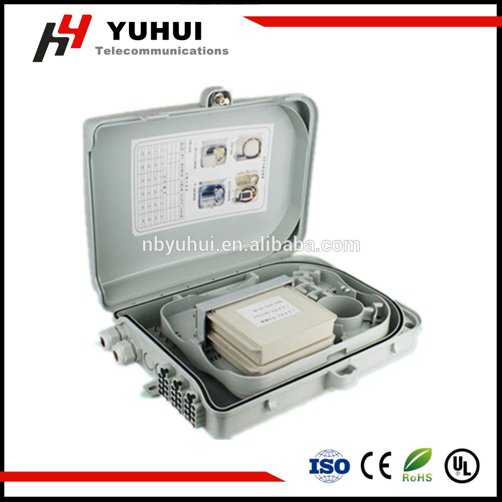 PLC caixa