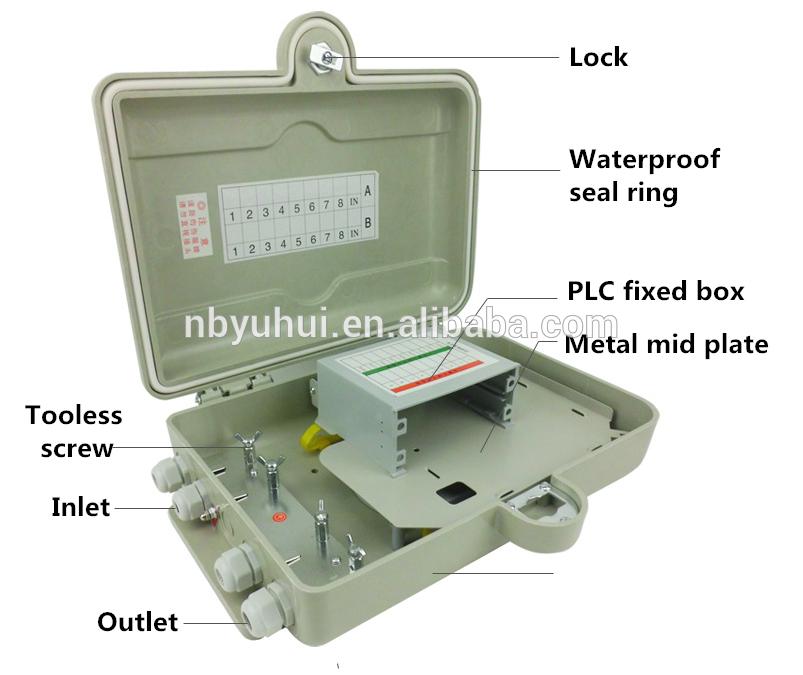 16 Testemunho PLC caixa