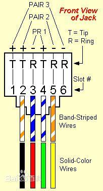 RJ11 Ethernet plugue